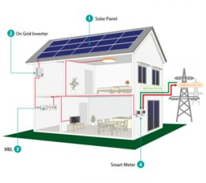 on-grid-1kw-solar